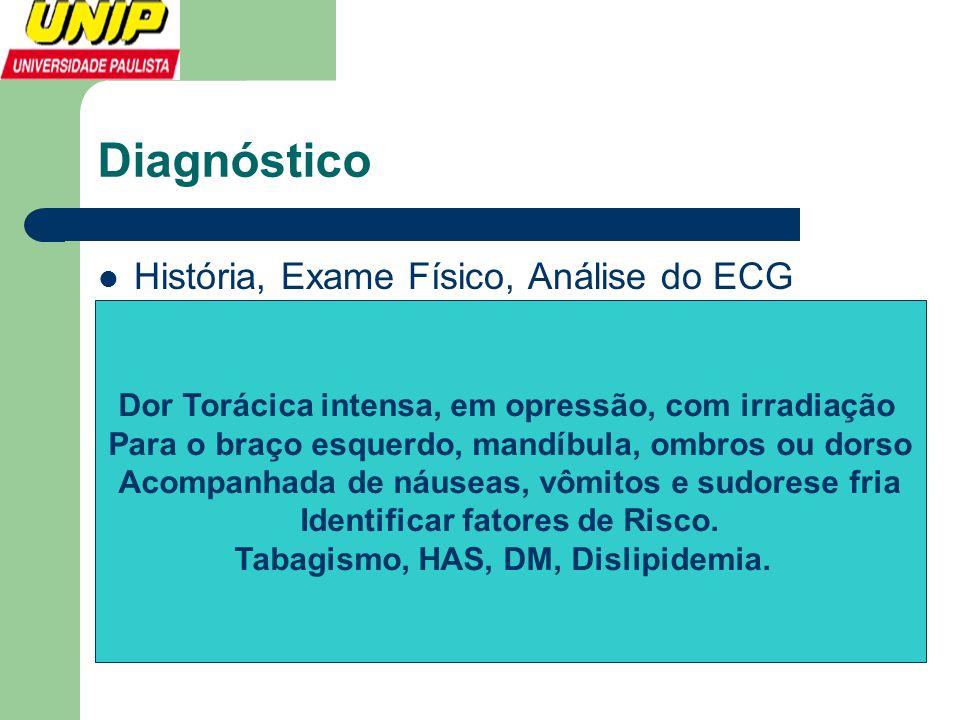Diagnóstico História, Exame Físico, Análise do ECG