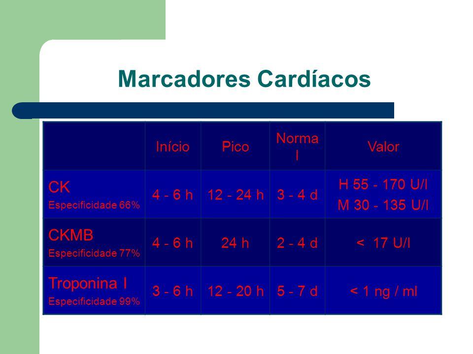 Marcadores Cardíacos CK CKMB Troponina I Início Pico Normal Valor
