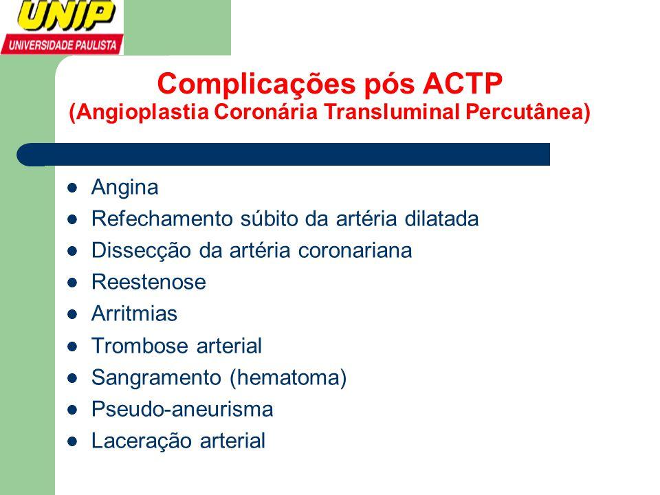 Complicações pós ACTP (Angioplastia Coronária Transluminal Percutânea)