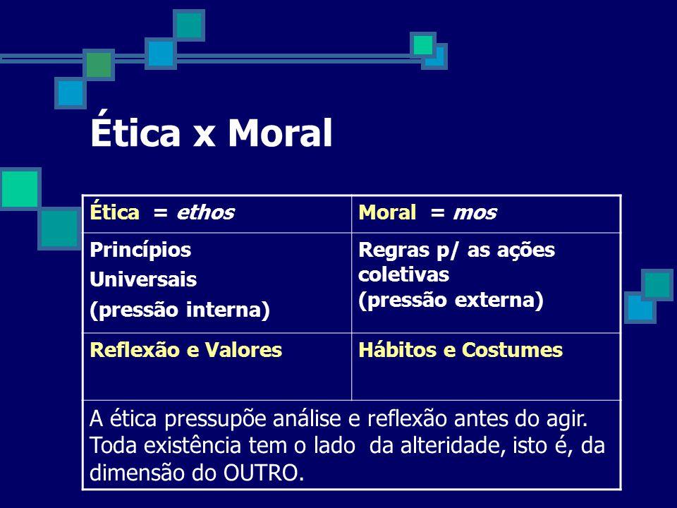 Ética x Moral Ética = ethos. Moral = mos. Princípios. Universais. (pressão interna) Regras p/ as ações coletivas (pressão externa)