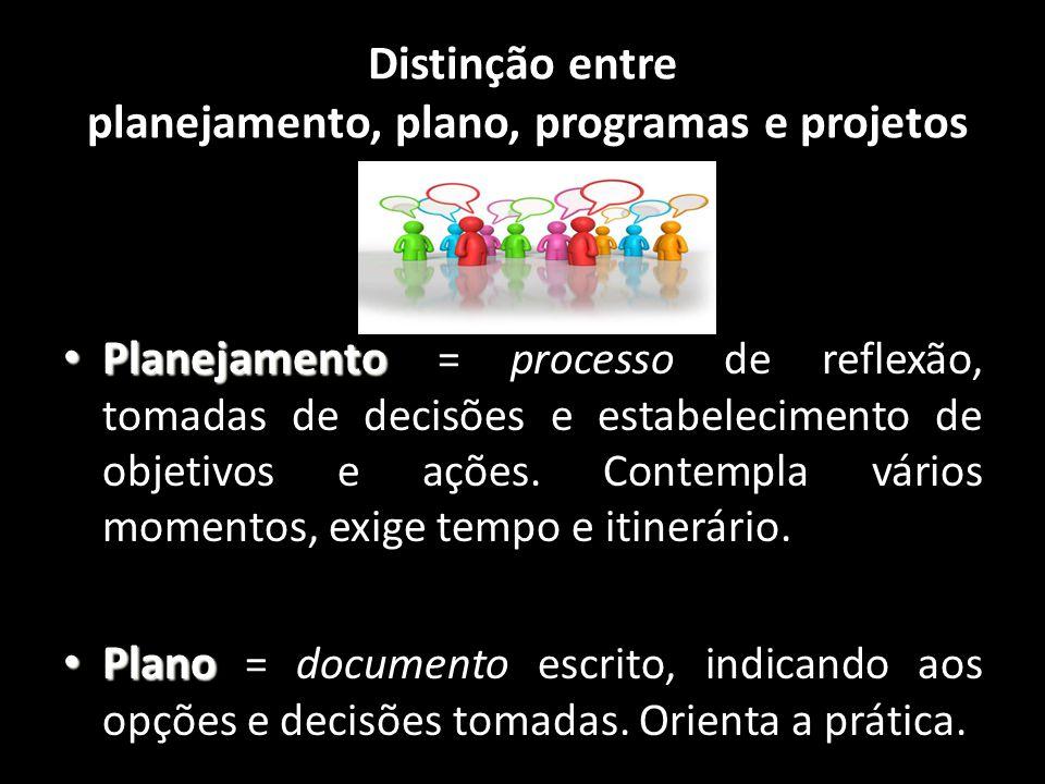 Distinção entre planejamento, plano, programas e projetos