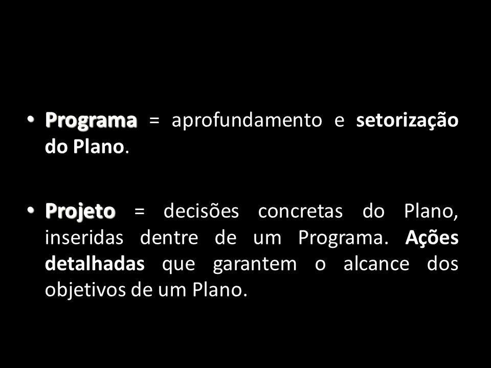 Programa = aprofundamento e setorização do Plano.