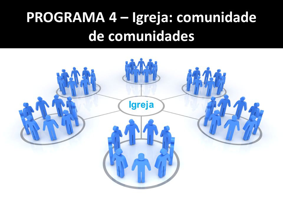 PROGRAMA 4 – Igreja: comunidade de comunidades