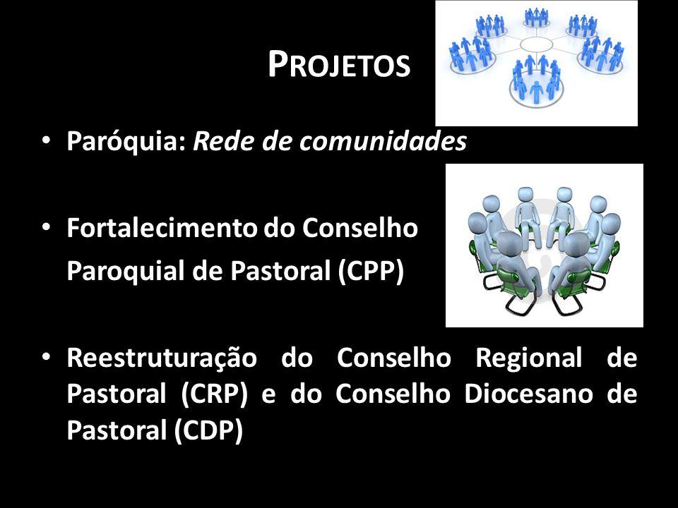Projetos Paróquia: Rede de comunidades Fortalecimento do Conselho