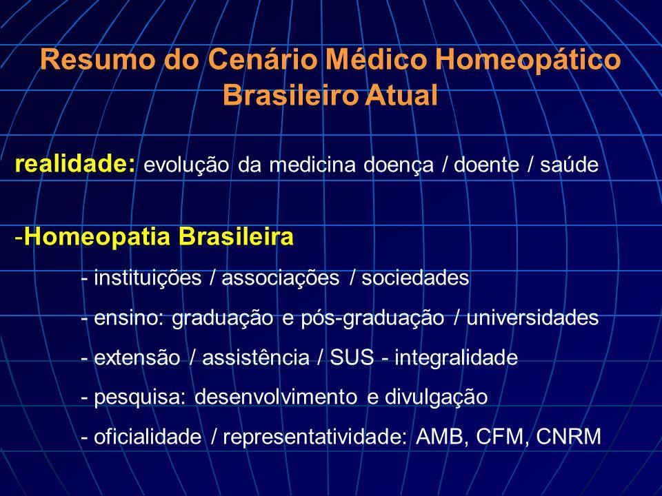 Resumo do Cenário Médico Homeopático Brasileiro Atual