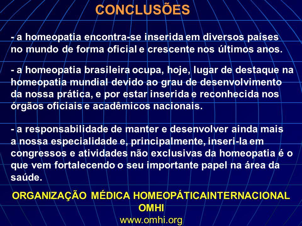 ORGANIZAÇÃO MÉDICA HOMEOPÁTICAINTERNACIONAL OMHI