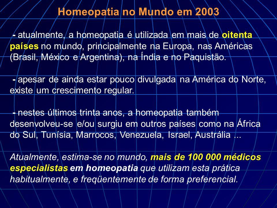 Homeopatia no Mundo em 2003