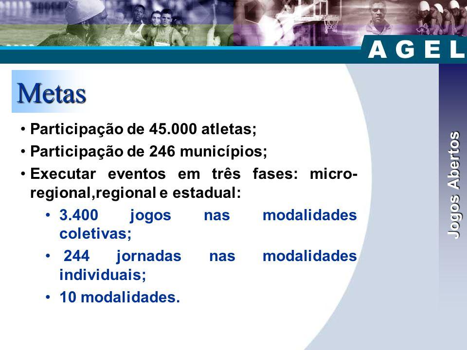 Metas Jogos Abertos Participação de 45.000 atletas;
