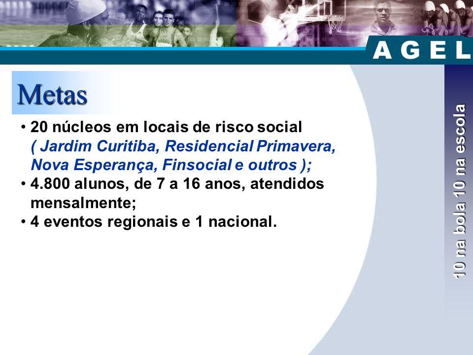 10 na bola 10 na escola Metas. 20 núcleos em locais de risco social ( Jardim Curitiba, Residencial Primavera, Nova Esperança, Finsocial e outros );