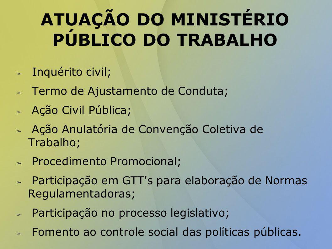 ATUAÇÃO DO MINISTÉRIO PÚBLICO DO TRABALHO