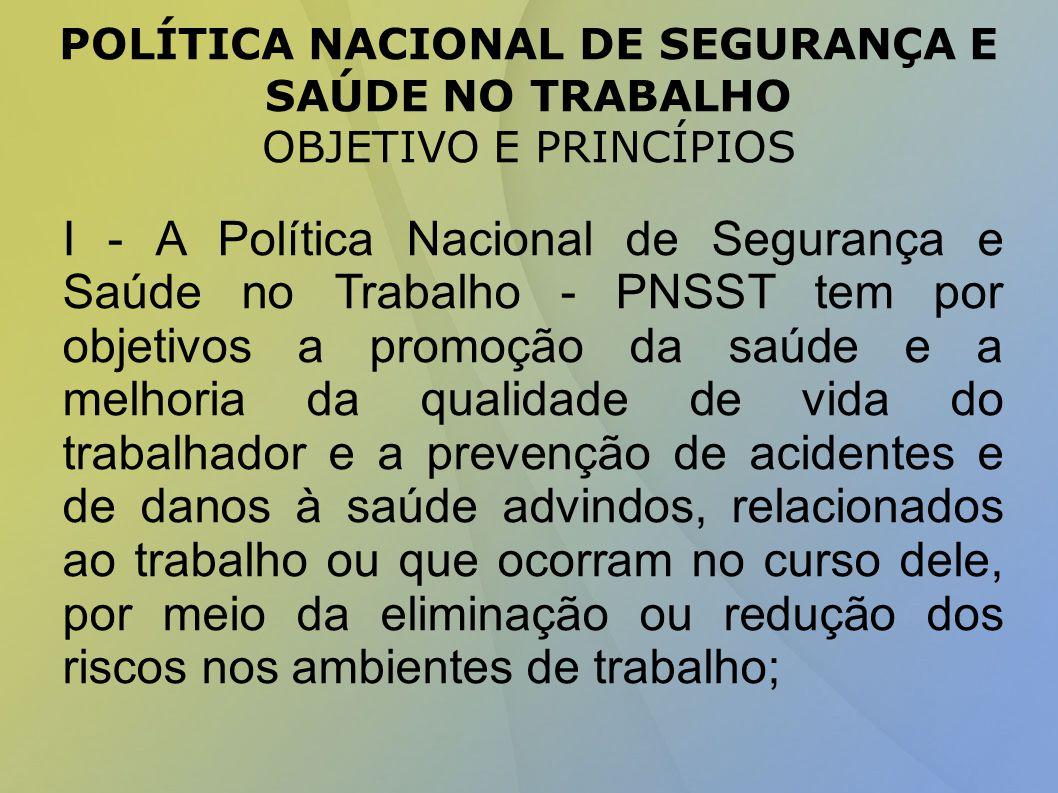 POLÍTICA NACIONAL DE SEGURANÇA E SAÚDE NO TRABALHO OBJETIVO E PRINCÍPIOS