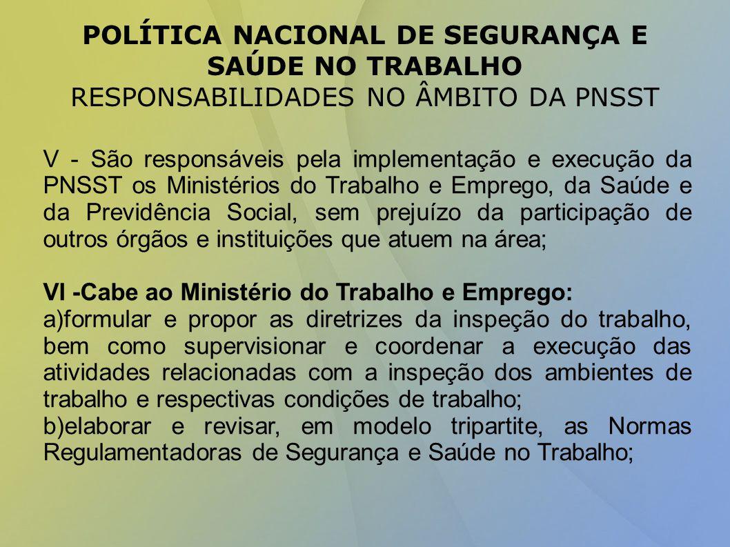 POLÍTICA NACIONAL DE SEGURANÇA E SAÚDE NO TRABALHO RESPONSABILIDADES NO ÂMBITO DA PNSST