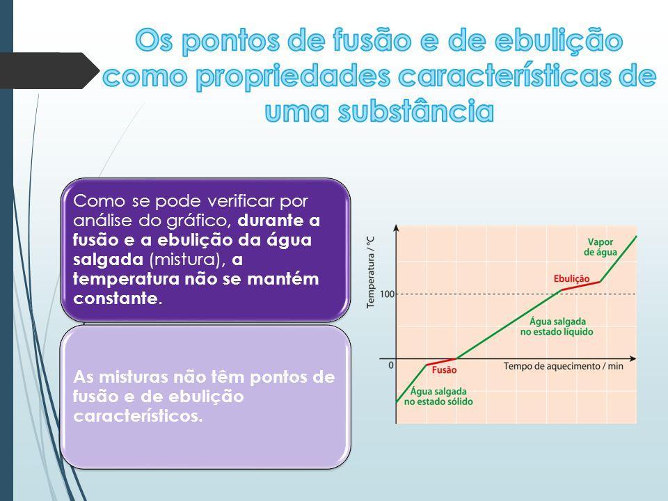 Os pontos de fusão e de ebulição como propriedades características de uma substância