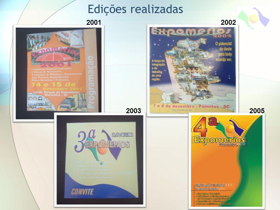 Edições realizadas 2001 2002 2003 2005
