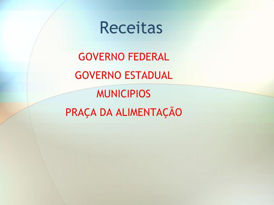 GOVERNO FEDERAL GOVERNO ESTADUAL MUNICIPIOS PRAÇA DA ALIMENTAÇÃO