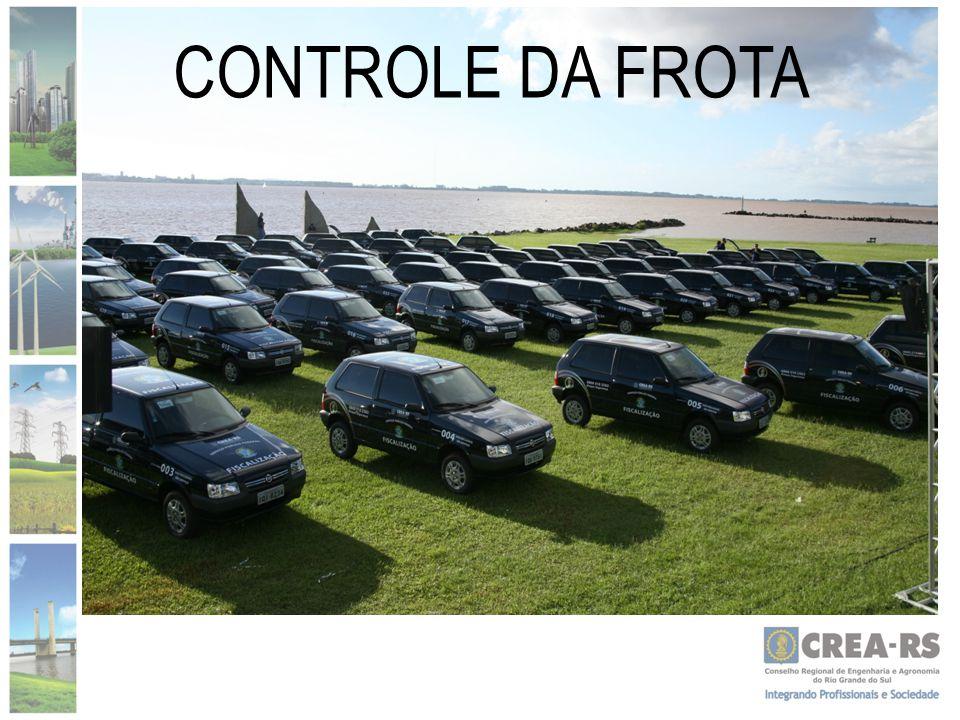 CONTROLE DA FROTA
