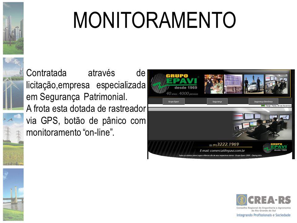 MONITORAMENTO Contratada através de licitação,empresa especializada em Segurança Patrimonial.