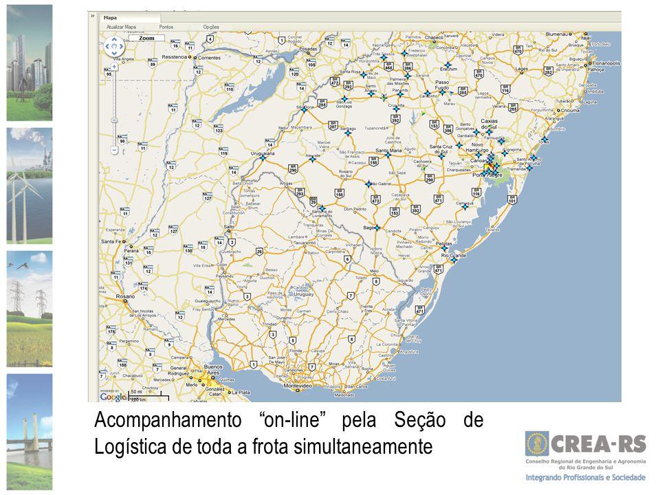 Acompanhamento on-line pela Seção de Logística de toda a frota simultaneamente