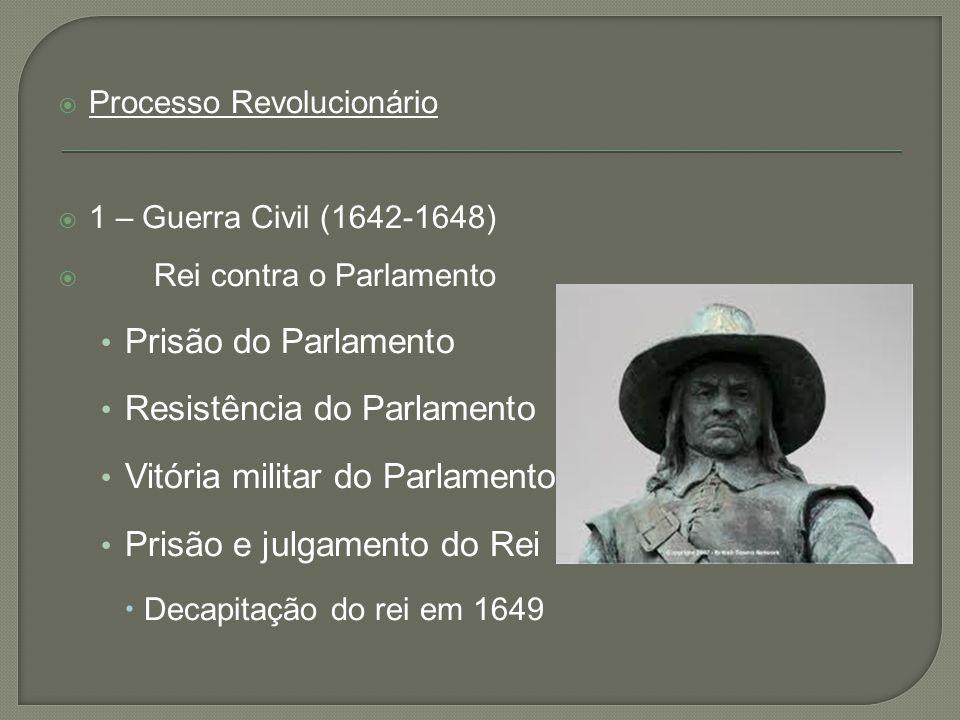 Resistência do Parlamento Vitória militar do Parlamento