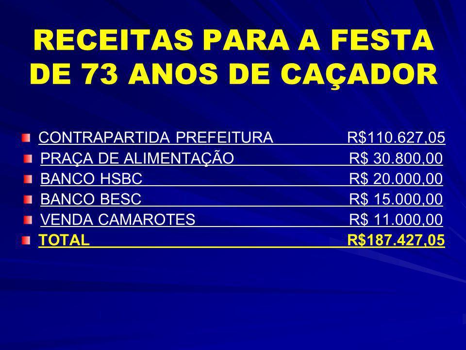 RECEITAS PARA A FESTA DE 73 ANOS DE CAÇADOR