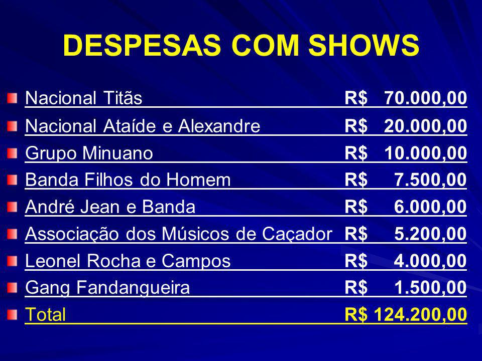 DESPESAS COM SHOWS Nacional Titãs R$ 70.000,00