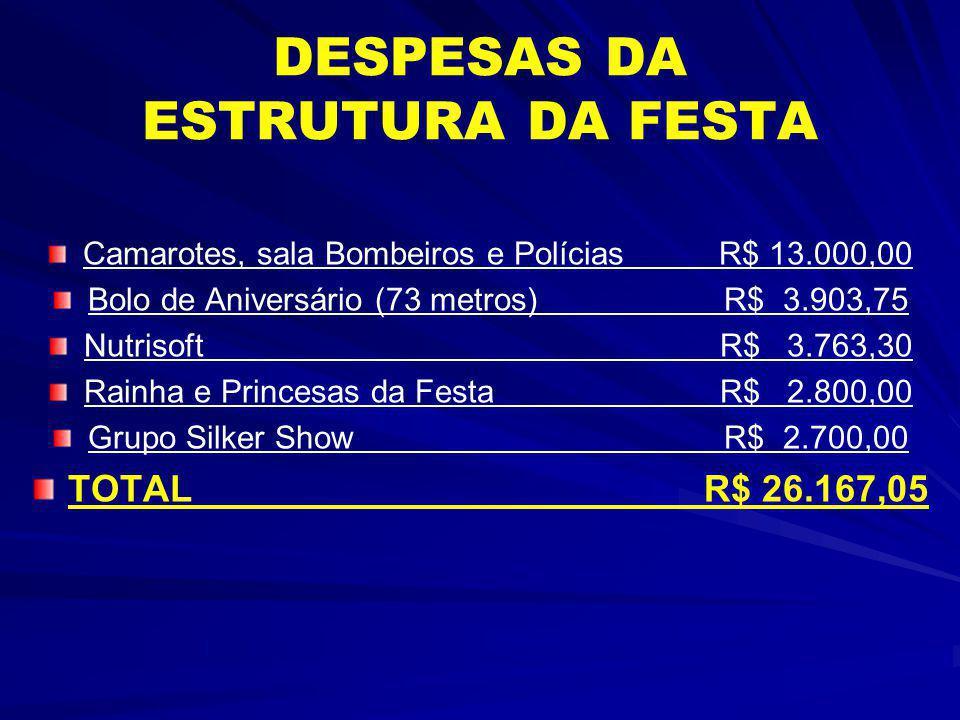 DESPESAS DA ESTRUTURA DA FESTA