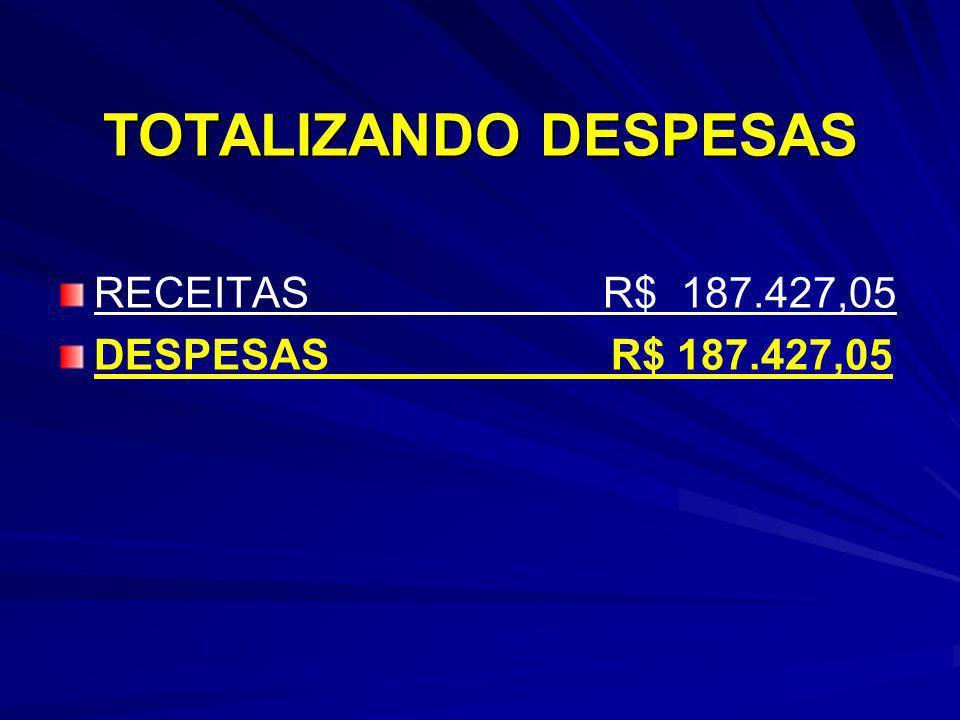 TOTALIZANDO DESPESAS RECEITAS R$ 187.427,05.
