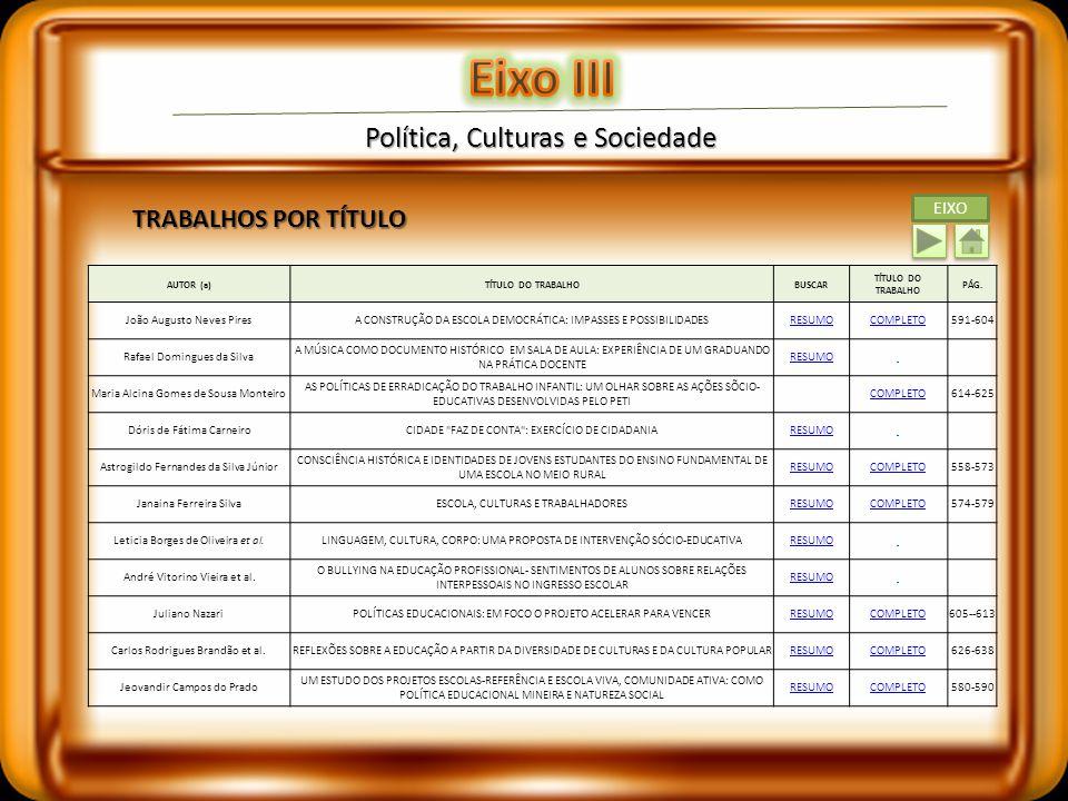 Eixo III Política, Culturas e Sociedade TRABALHOS POR TÍTULO EIXO