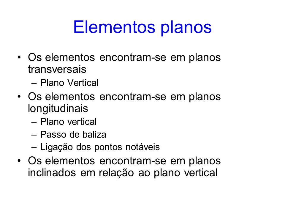 Elementos planos Os elementos encontram-se em planos transversais