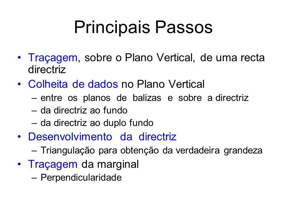 Principais Passos Traçagem, sobre o Plano Vertical, de uma recta directriz. Colheita de dados no Plano Vertical.