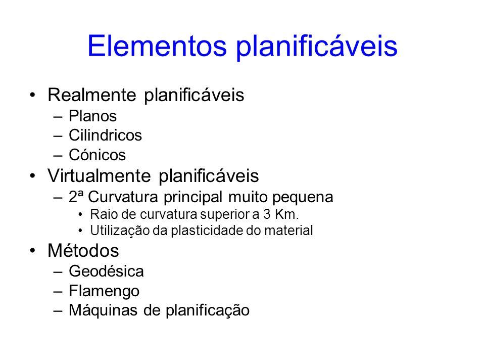 Elementos planificáveis