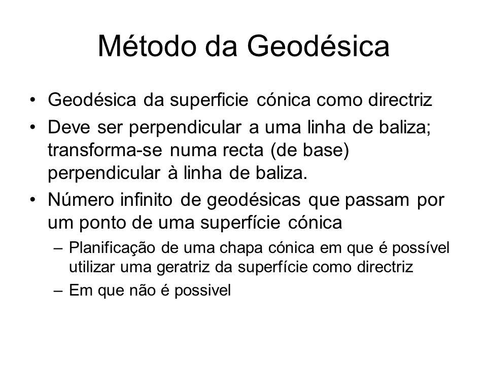 Método da Geodésica Geodésica da superficie cónica como directriz
