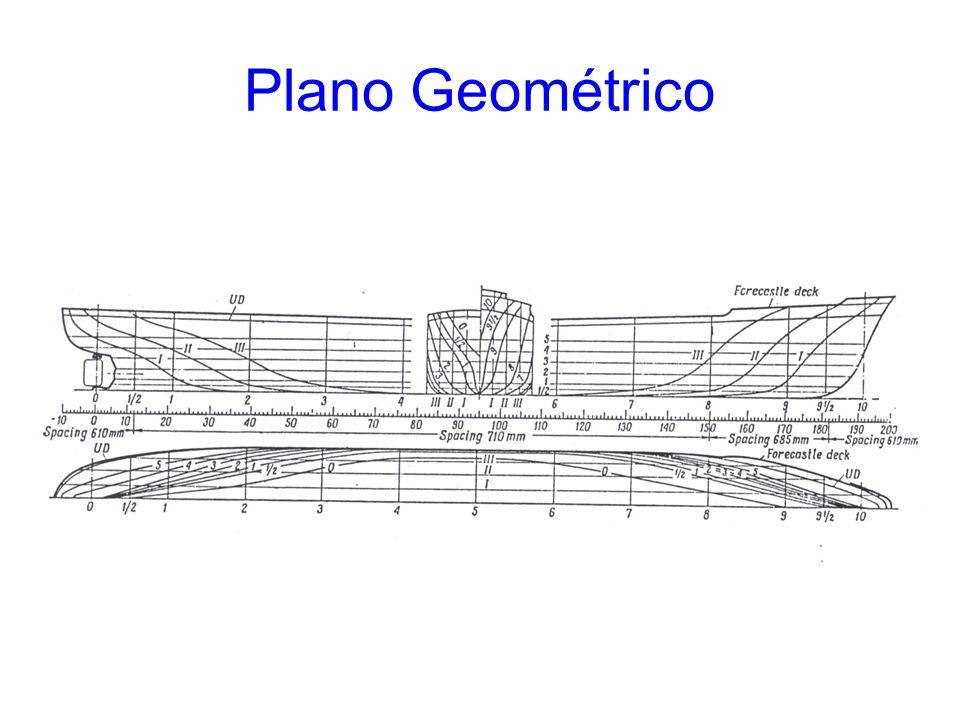 Plano Geométrico