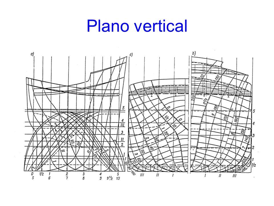 Plano vertical