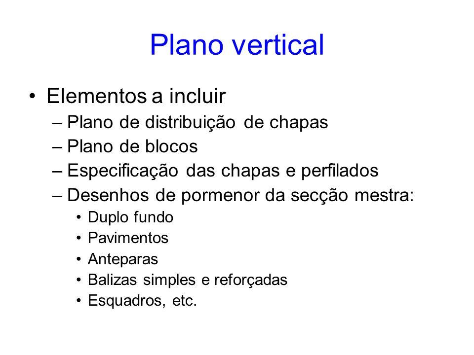 Plano vertical Elementos a incluir Plano de distribuição de chapas