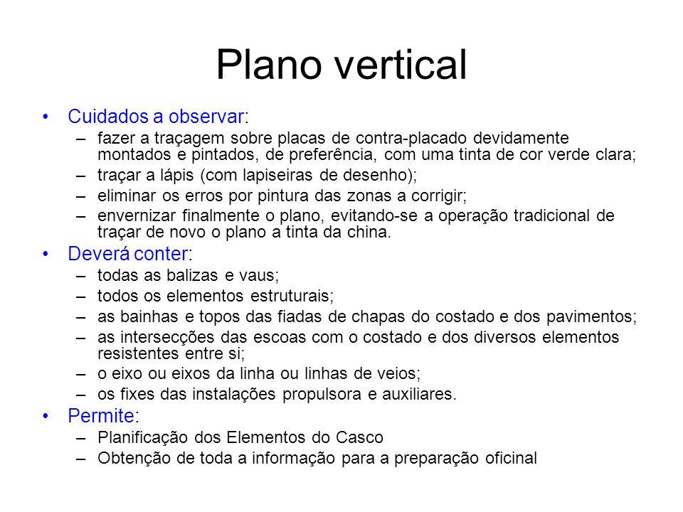 Plano vertical Cuidados a observar: Deverá conter: Permite: