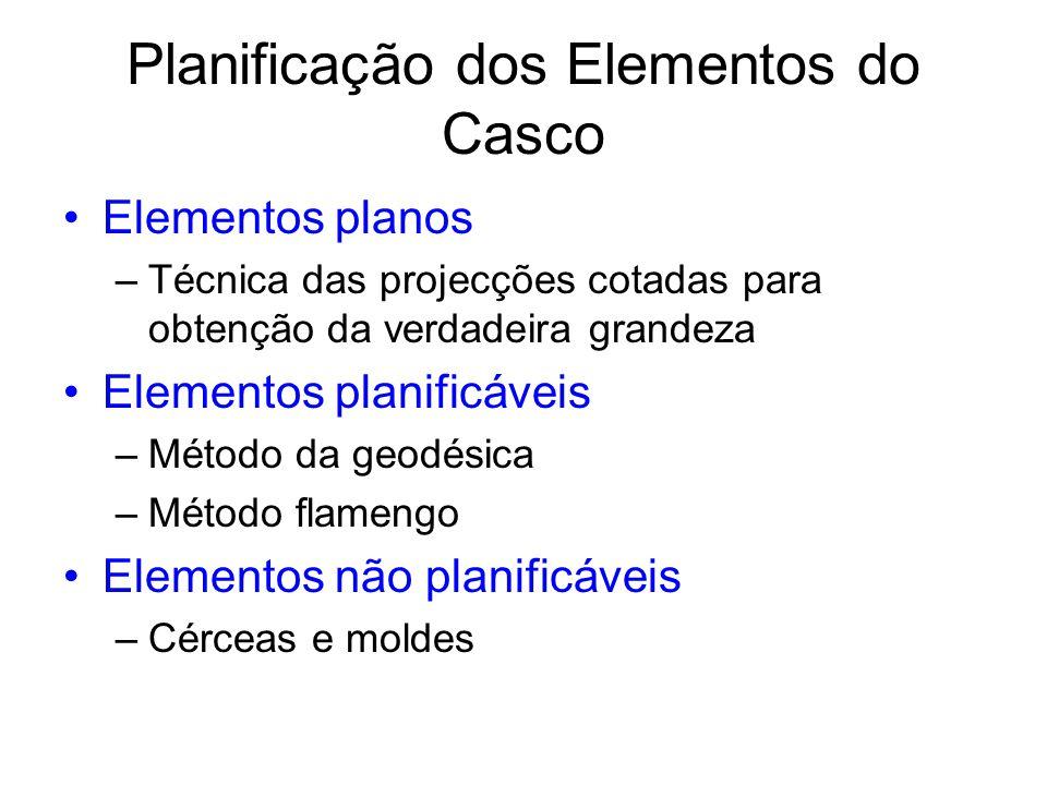 Planificação dos Elementos do Casco