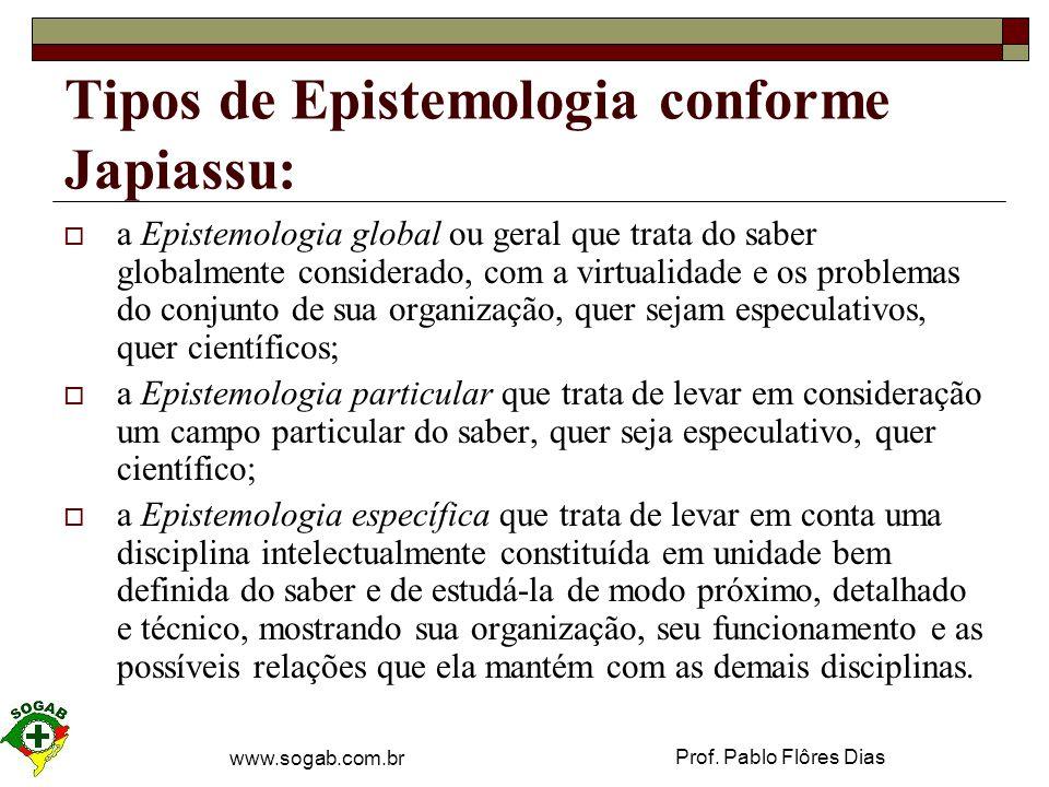 Tipos de Epistemologia conforme Japiassu: