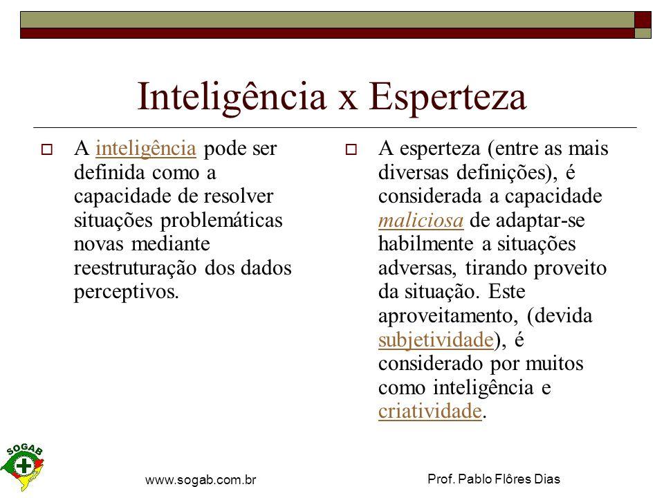 Inteligência x Esperteza