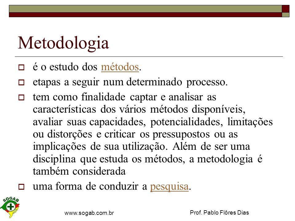 Metodologia é o estudo dos métodos.