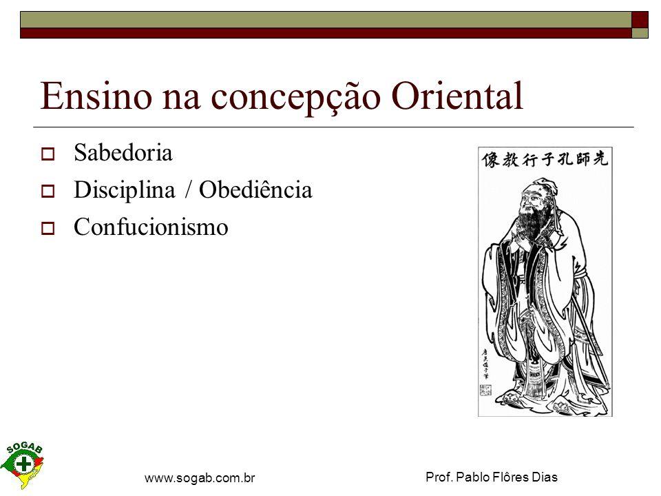 Ensino na concepção Oriental