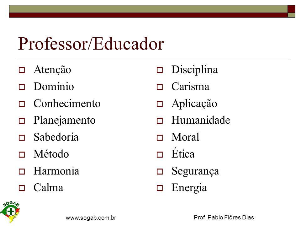 Professor/Educador Atenção Domínio Conhecimento Planejamento Sabedoria