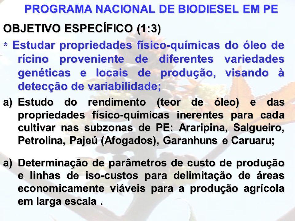 PROGRAMA NACIONAL DE BIODIESEL EM PE