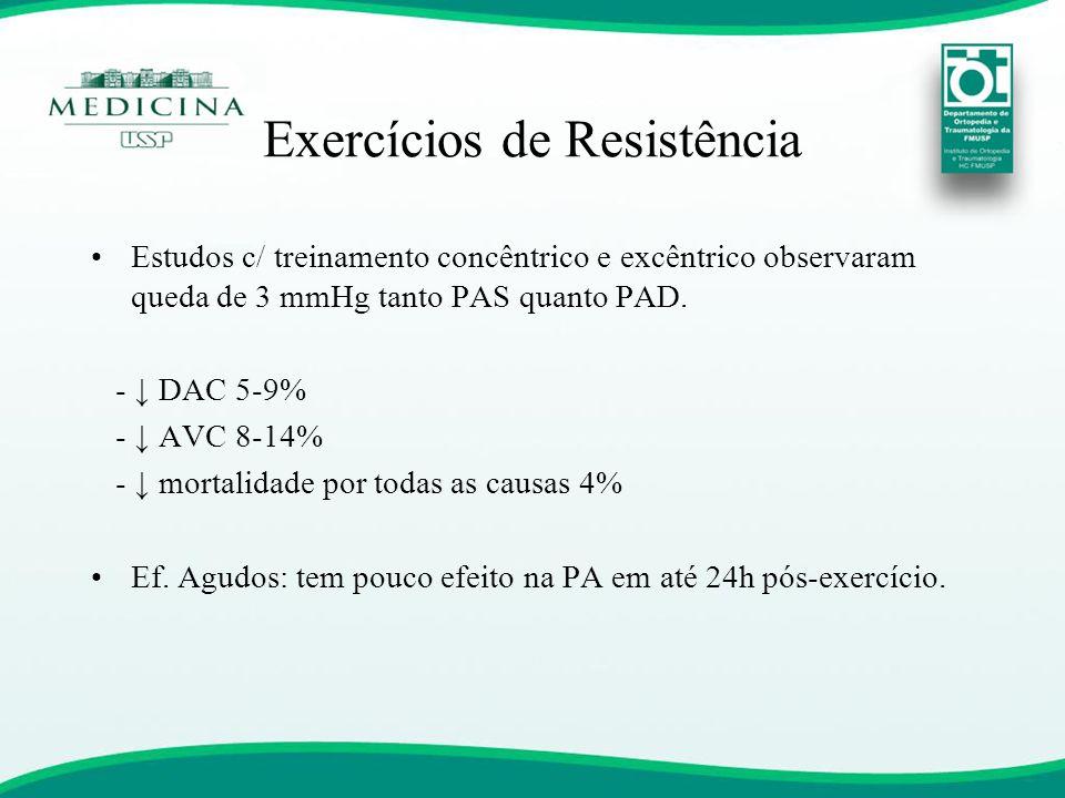 Exercícios de Resistência