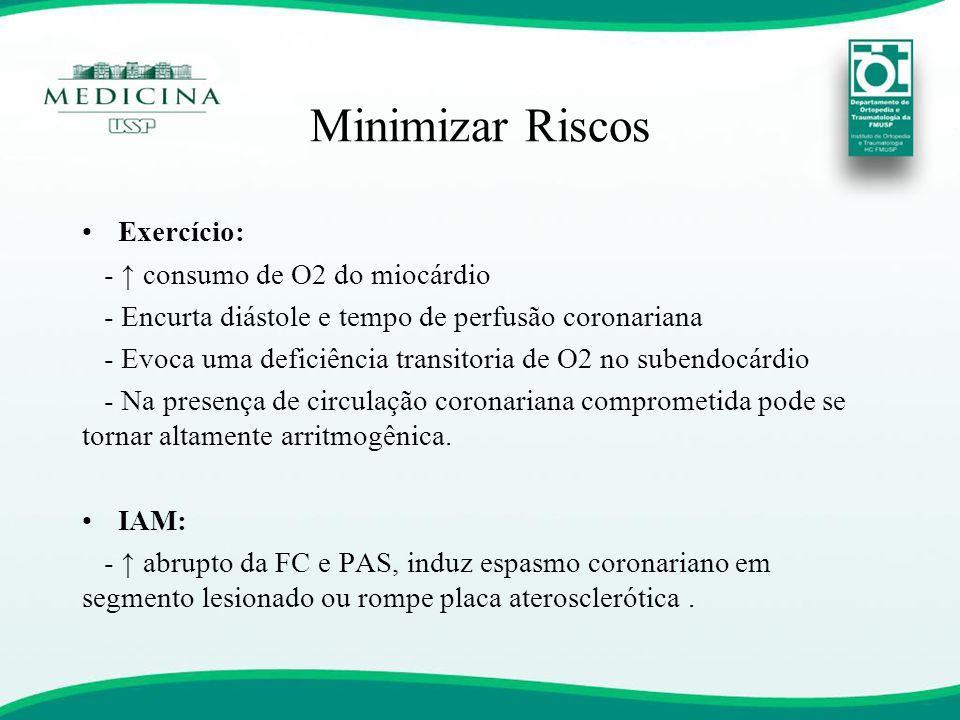 Minimizar Riscos Exercício: - ↑ consumo de O2 do miocárdio