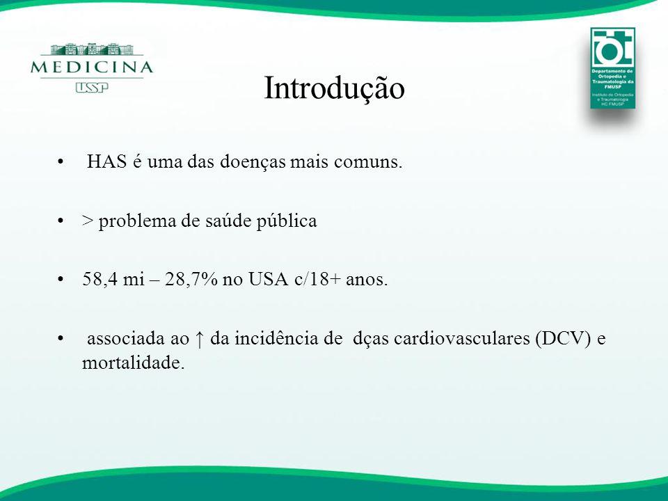 Introdução HAS é uma das doenças mais comuns.