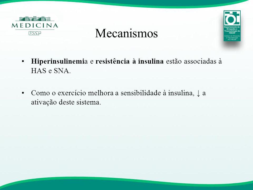 Mecanismos Hiperinsulinemia e resistência à insulina estão associadas à HAS e SNA.