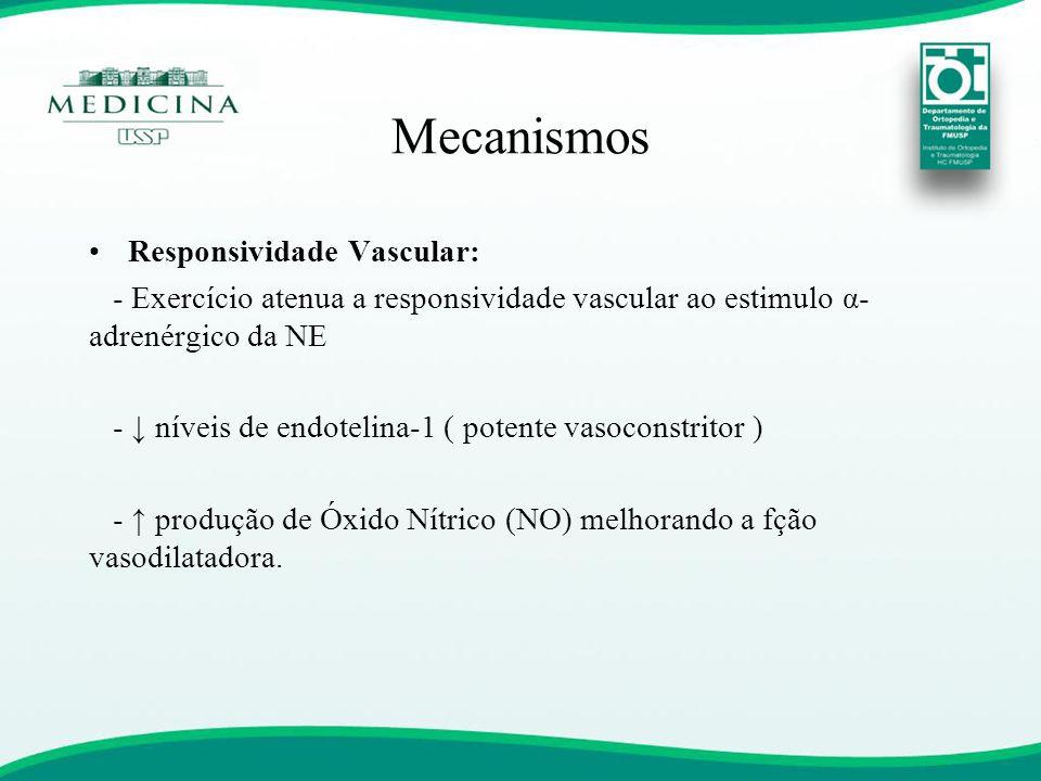 Mecanismos Responsividade Vascular: