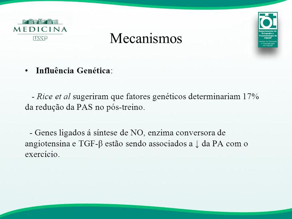 Mecanismos Influência Genética: