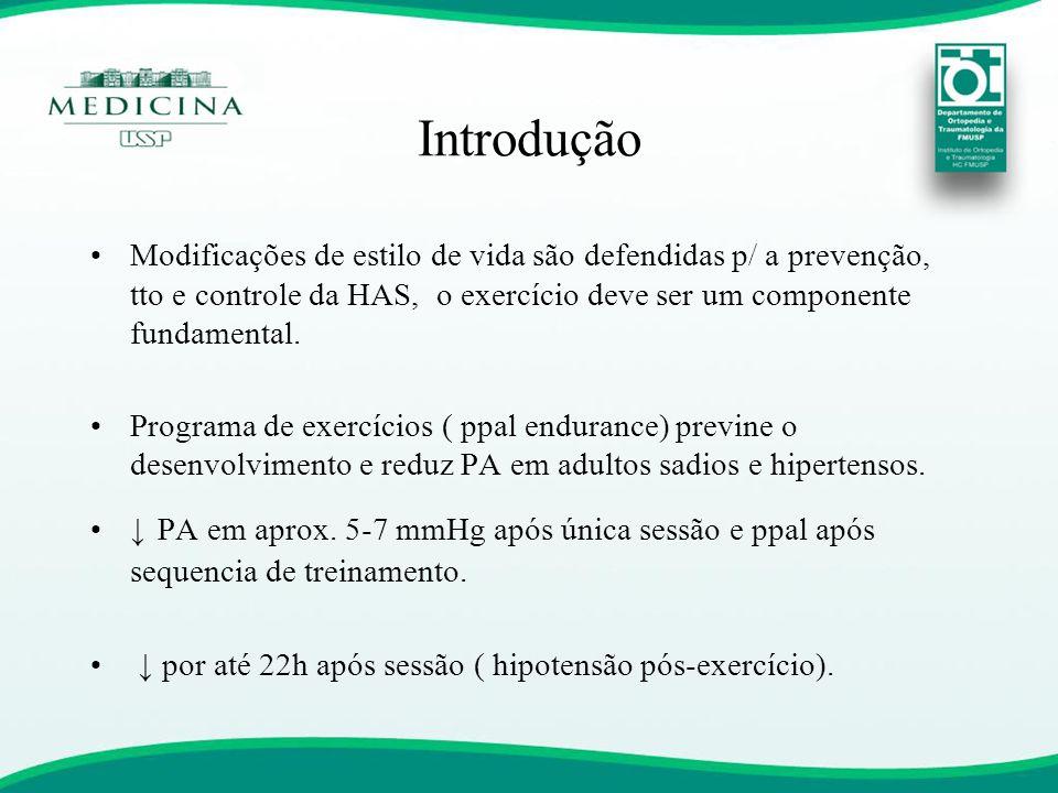 Introdução Modificações de estilo de vida são defendidas p/ a prevenção, tto e controle da HAS, o exercício deve ser um componente fundamental.